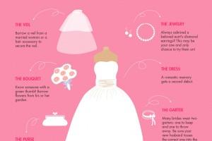 Something Borrowed Newport Beach Wedding Photographer Wedding Tips