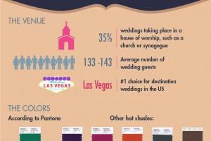 Newport Beach Wedding Photographer SimplyBridal Wedding Trends